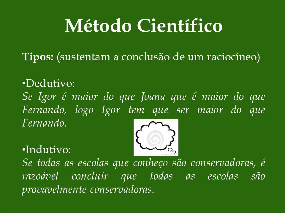 Método Científico Tipos: (sustentam a conclusão de um raciocíneo)