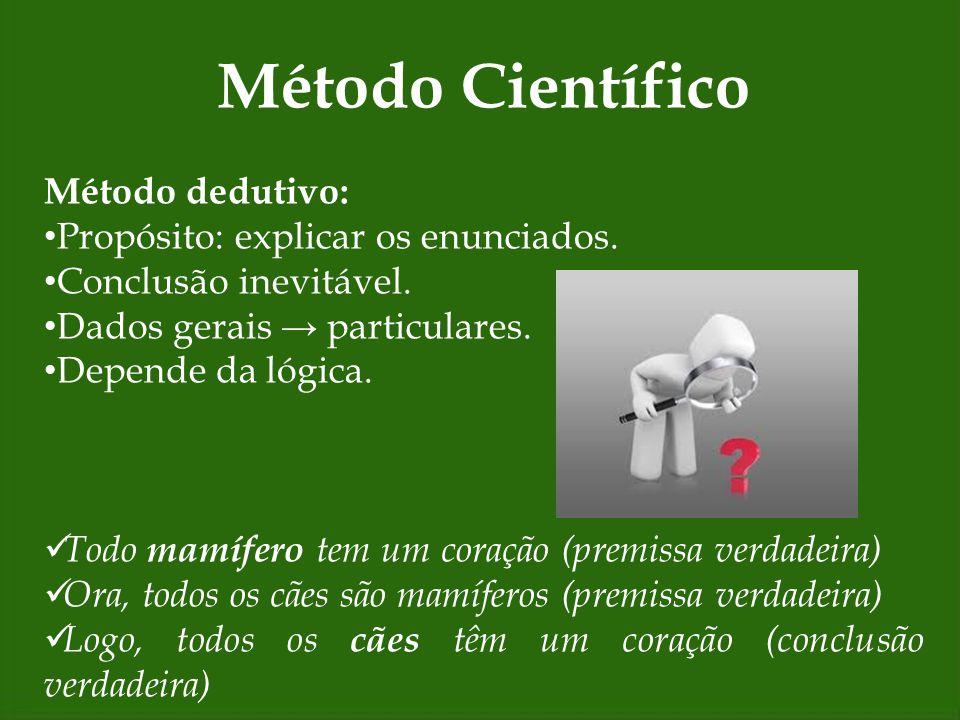 Método Científico Método dedutivo: Propósito: explicar os enunciados.