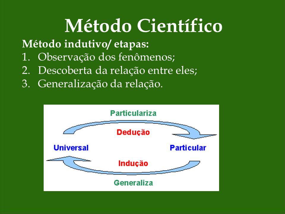 Método Científico Método indutivo/ etapas: Observação dos fenômenos;