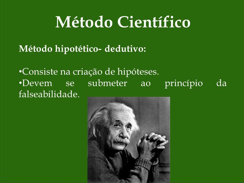 Método Científico Método hipotético- dedutivo: