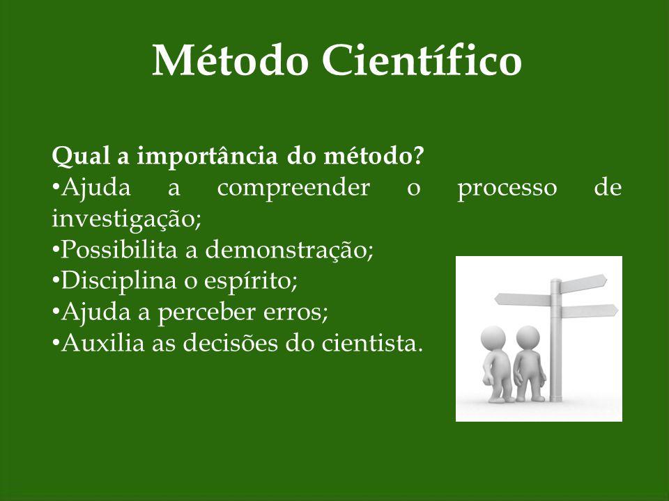 Método Científico Qual a importância do método