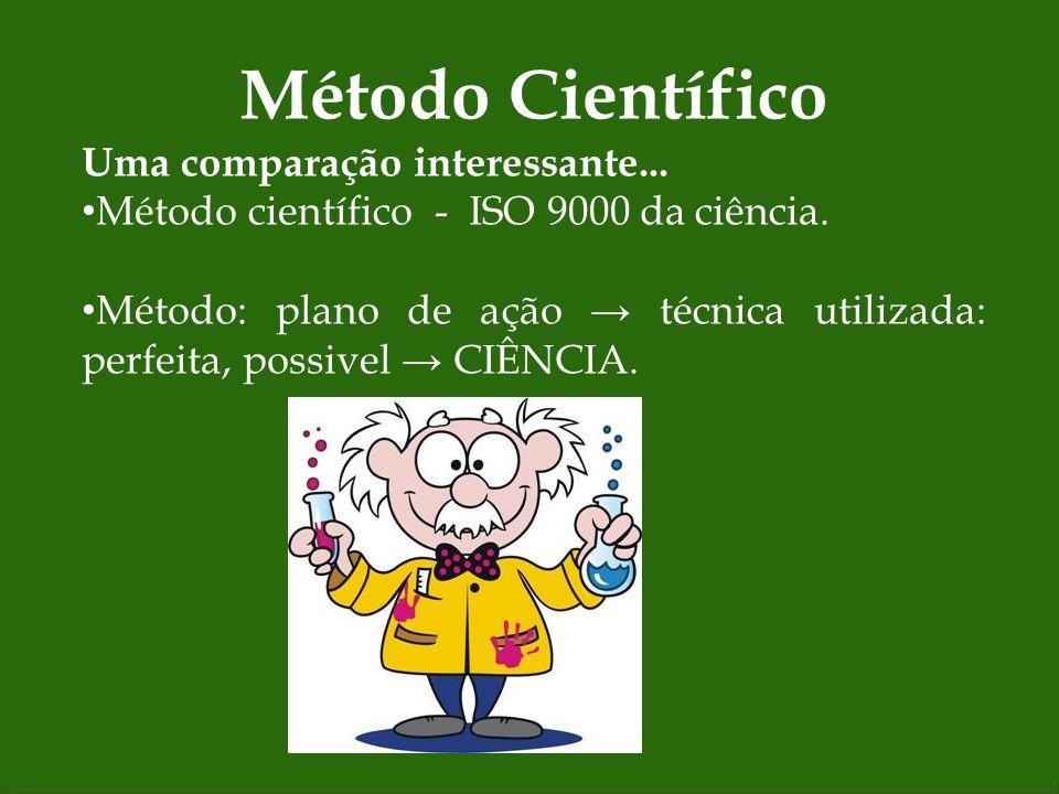 Método Científico Uma comparação interessante...