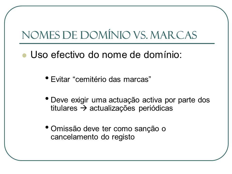 Nomes de domínio vs. Marcas