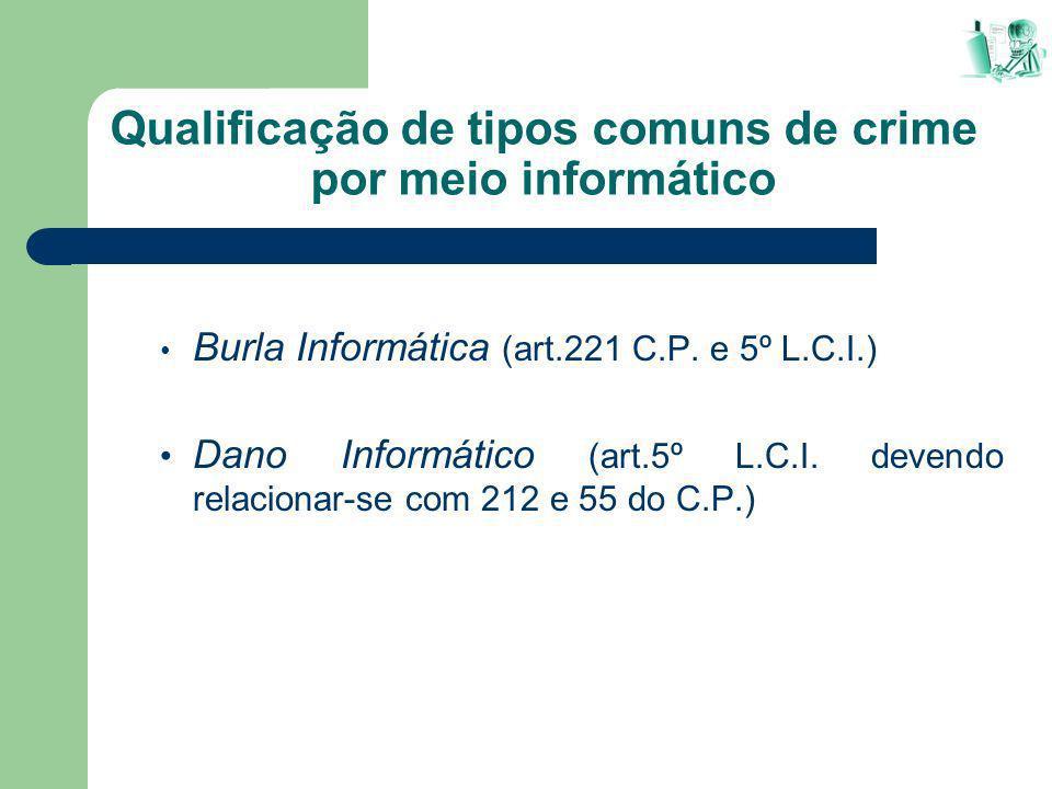 Qualificação de tipos comuns de crime por meio informático
