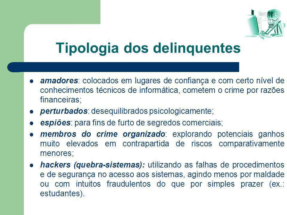 Tipologia dos delinquentes