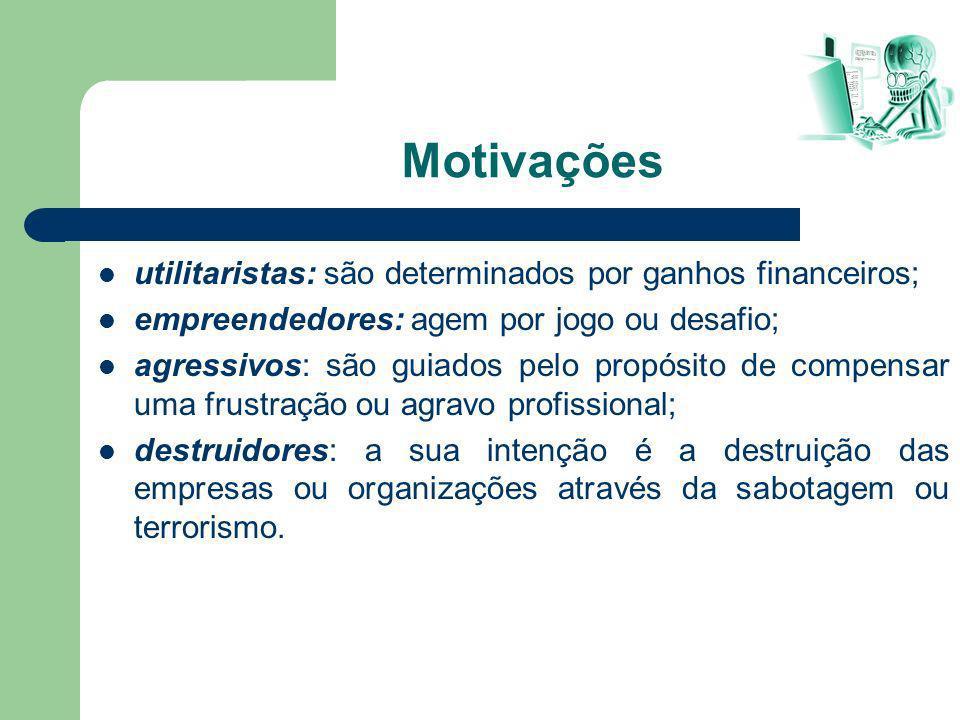 Motivações utilitaristas: são determinados por ganhos financeiros;