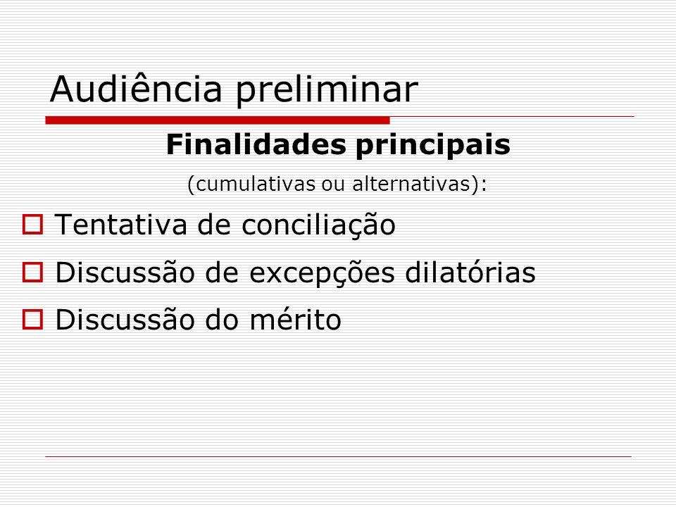 Audiência preliminar Finalidades principais Tentativa de conciliação