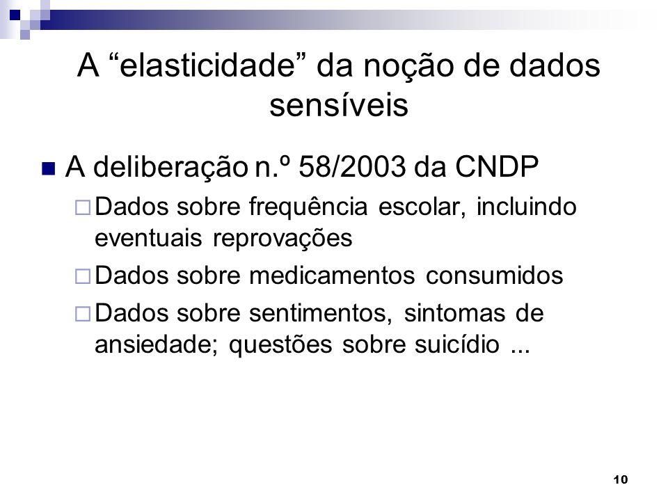 A elasticidade da noção de dados sensíveis