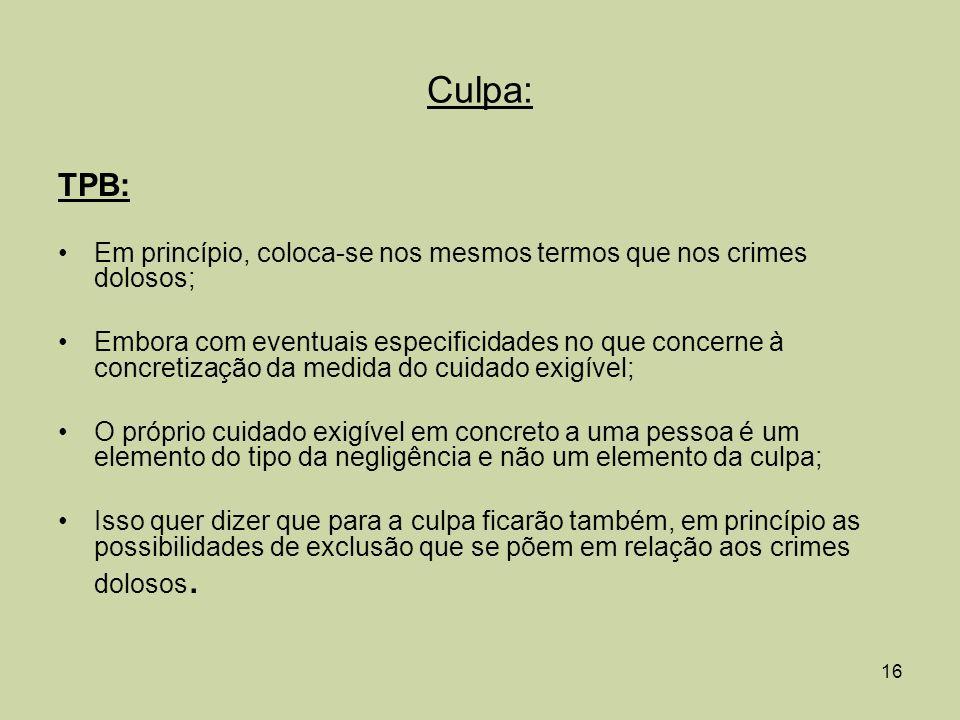 Culpa: TPB: Em princípio, coloca-se nos mesmos termos que nos crimes dolosos;