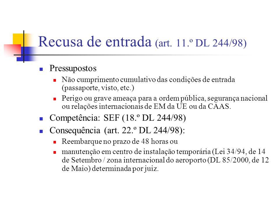 Recusa de entrada (art. 11.º DL 244/98)