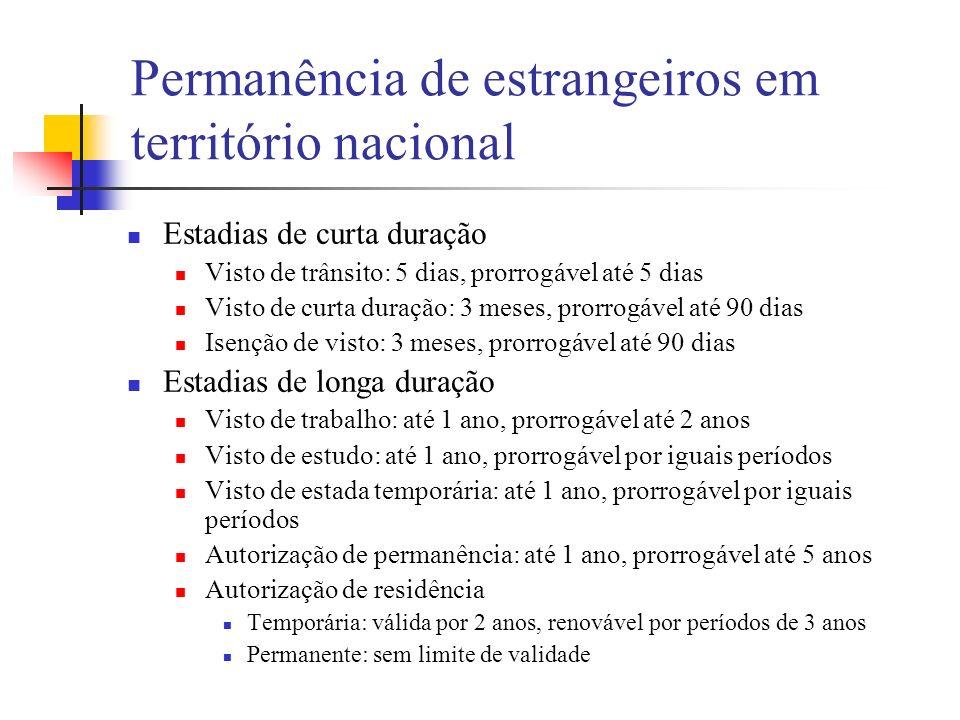 Permanência de estrangeiros em território nacional