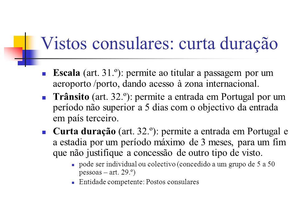 Vistos consulares: curta duração