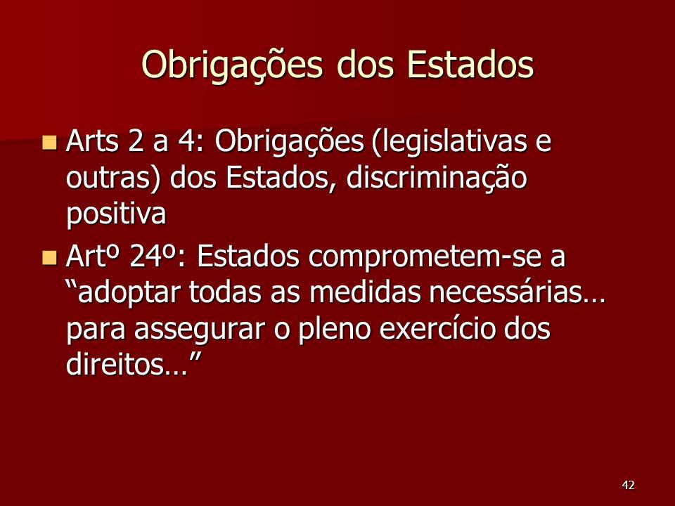 Obrigações dos Estados