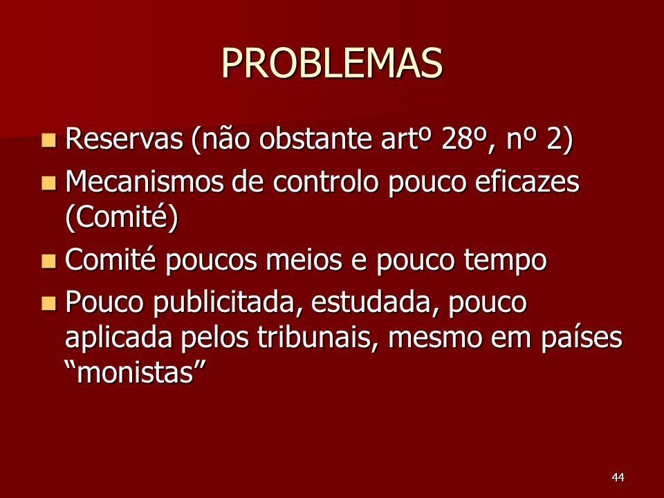 PROBLEMAS Reservas (não obstante artº 28º, nº 2)