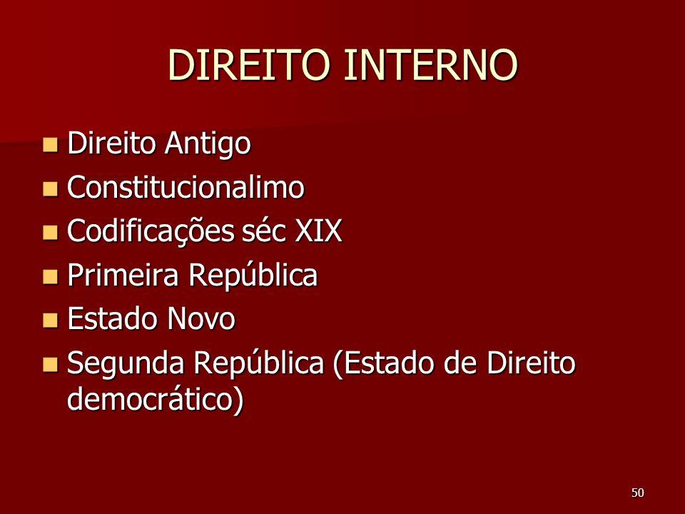 DIREITO INTERNO Direito Antigo Constitucionalimo Codificações séc XIX
