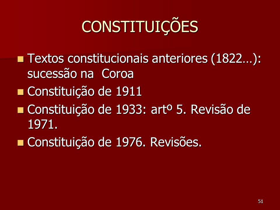 CONSTITUIÇÕES Textos constitucionais anteriores (1822…): sucessão na Coroa. Constituição de 1911.