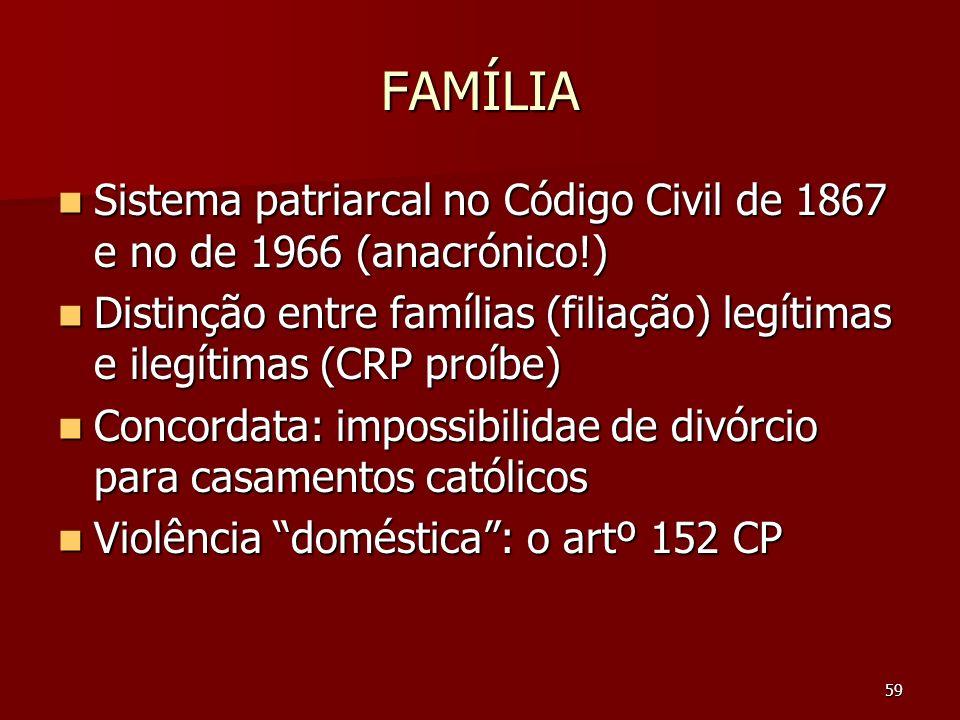 FAMÍLIA Sistema patriarcal no Código Civil de 1867 e no de 1966 (anacrónico!)