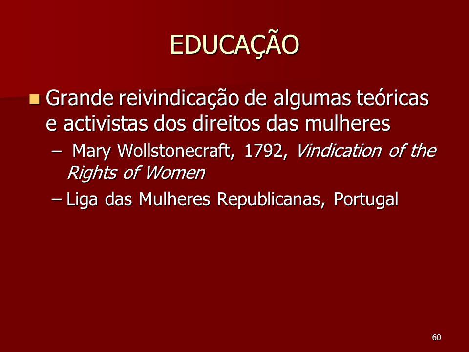 EDUCAÇÃO Grande reivindicação de algumas teóricas e activistas dos direitos das mulheres.