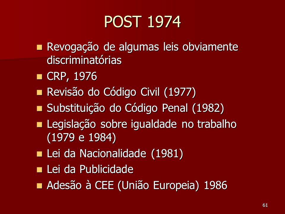 POST 1974 Revogação de algumas leis obviamente discriminatórias