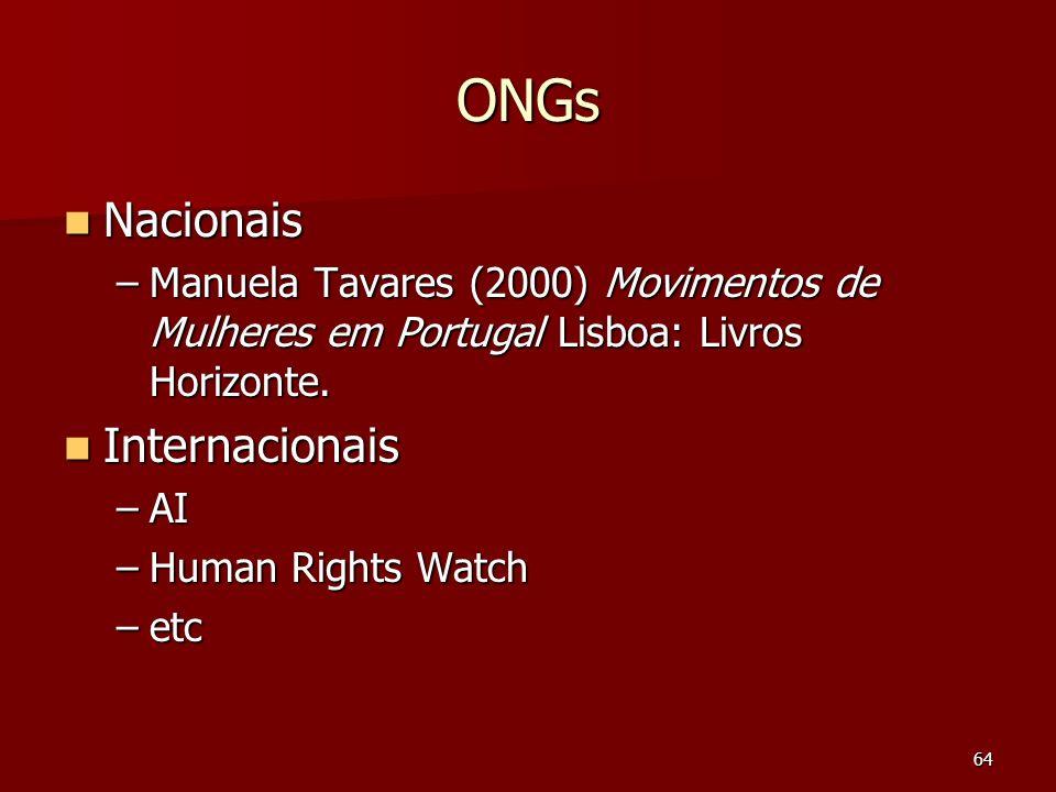 ONGs Nacionais Internacionais