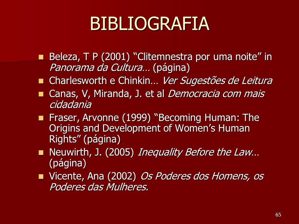 BIBLIOGRAFIA Beleza, T P (2001) Clitemnestra por uma noite in Panorama da Cultura… (página) Charlesworth e Chinkin… Ver Sugestões de Leitura.