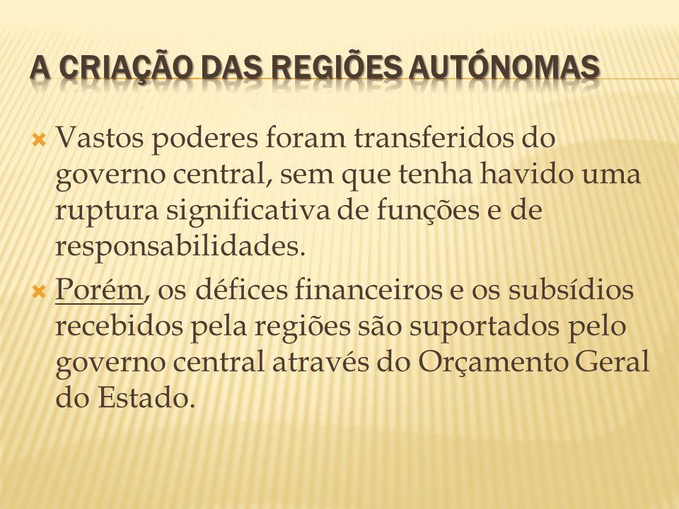 A CRIAÇÃO DAS REGIÕES AUTÓNOMAS