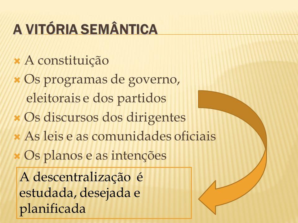 A VITÓRIA SEMÂNTICA A constituição Os programas de governo,