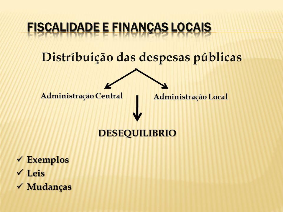 Fiscalidade e Finanças Locais