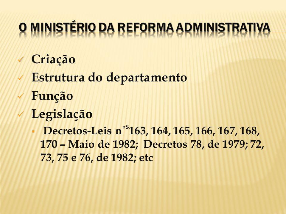 O Ministério da Reforma Administrativa