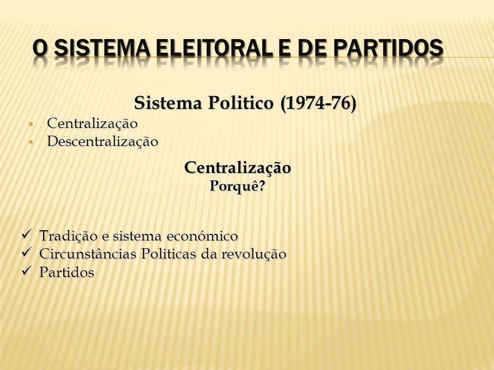 O Sistema Eleitoral e de Partidos