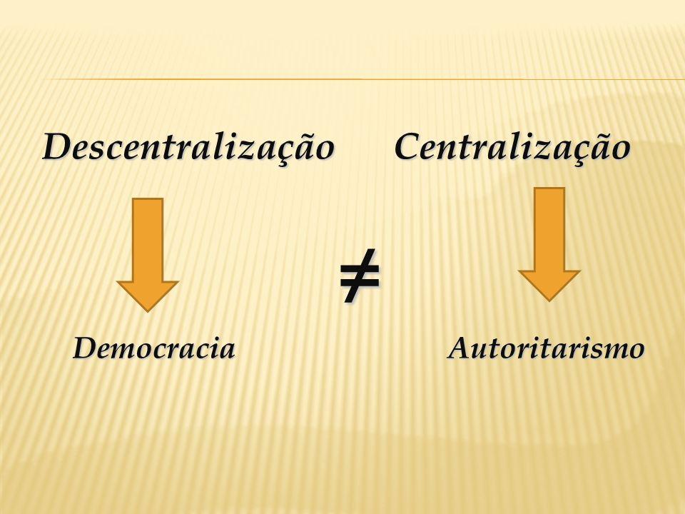 Descentralização Centralização