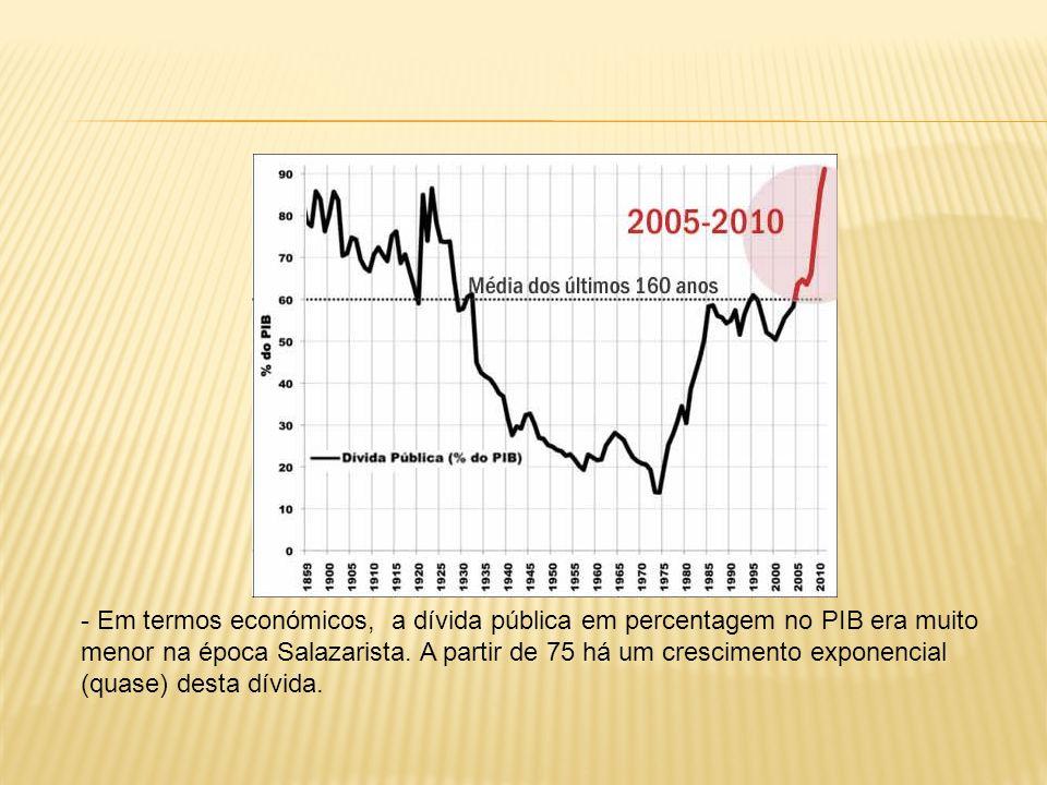 - Em termos económicos, a dívida pública em percentagem no PIB era muito menor na época Salazarista.