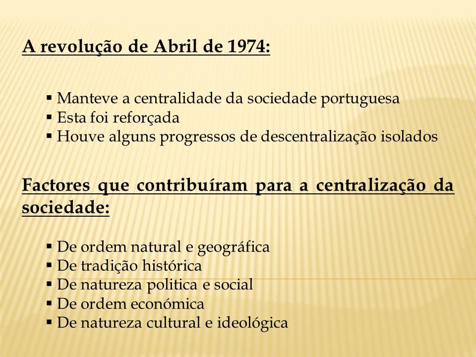 A revolução de Abril de 1974: