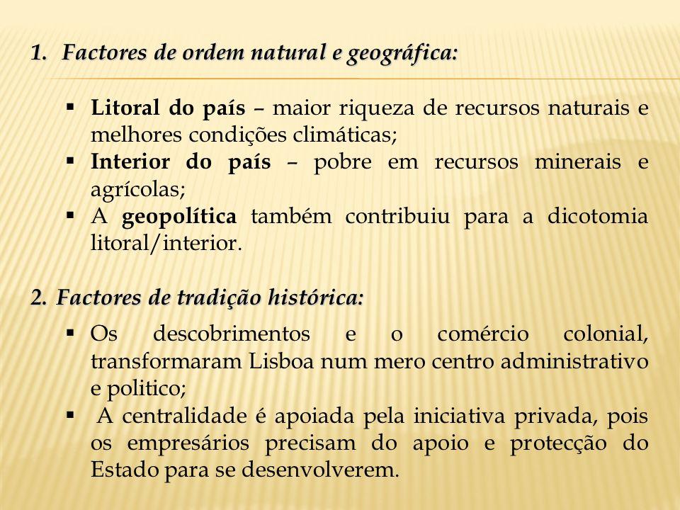 Factores de ordem natural e geográfica:
