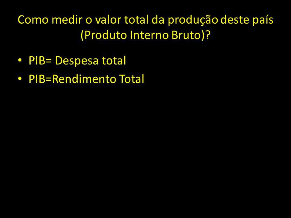 Como medir o valor total da produção deste país (Produto Interno Bruto)