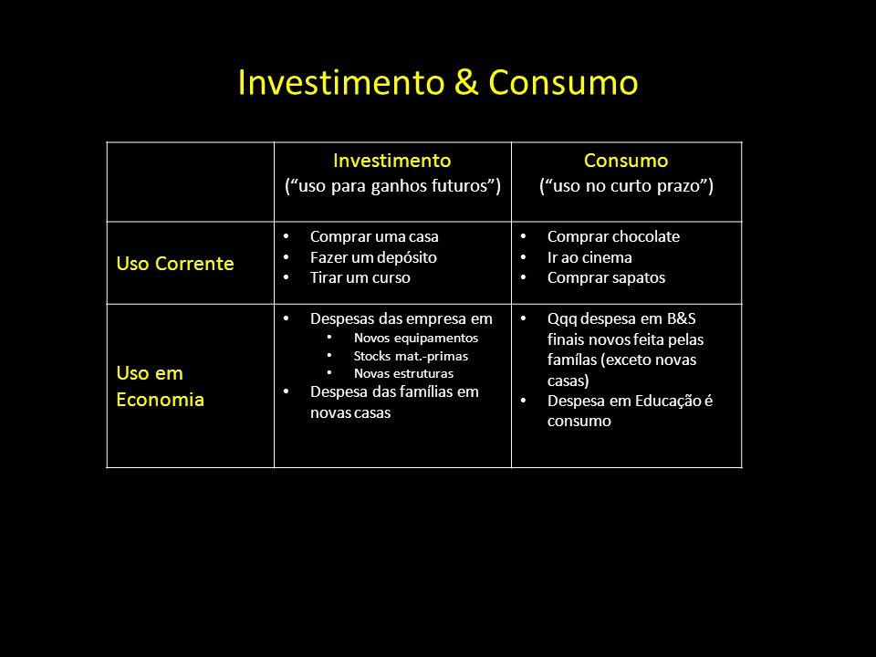 Investimento & Consumo