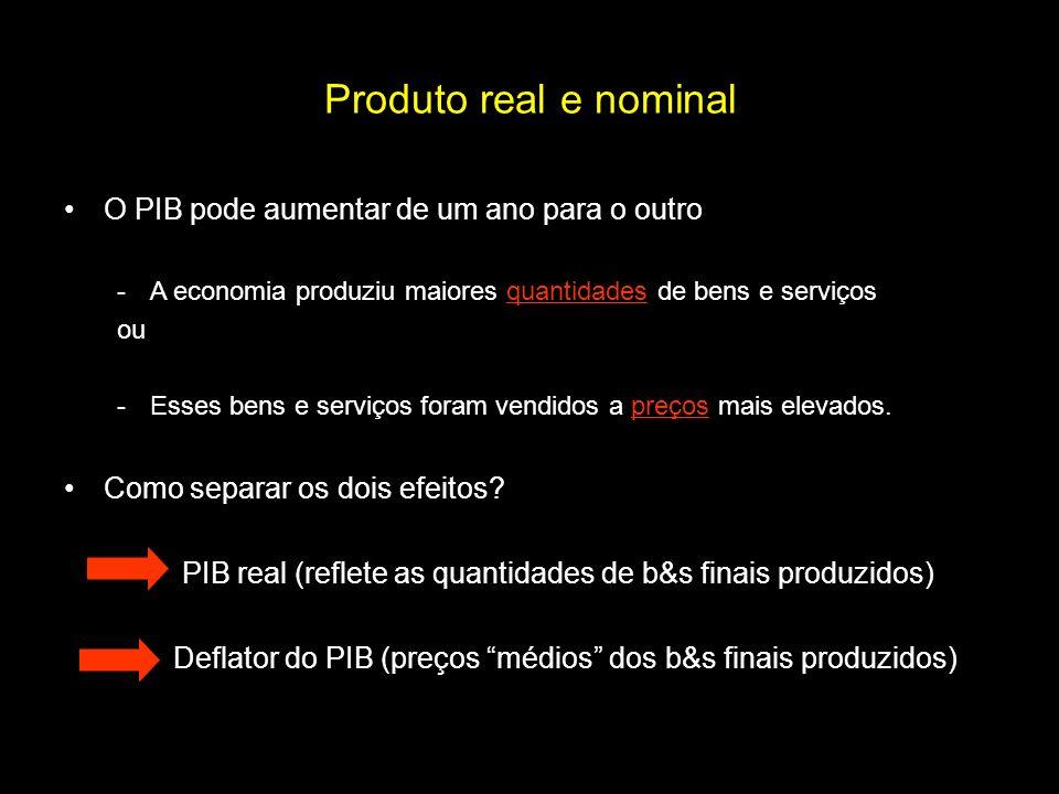 Produto real e nominal O PIB pode aumentar de um ano para o outro