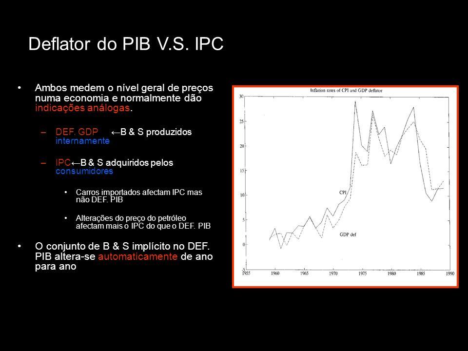 Deflator do PIB V.S. IPC Ambos medem o nível geral de preços numa economia e normalmente dão indicações análogas.