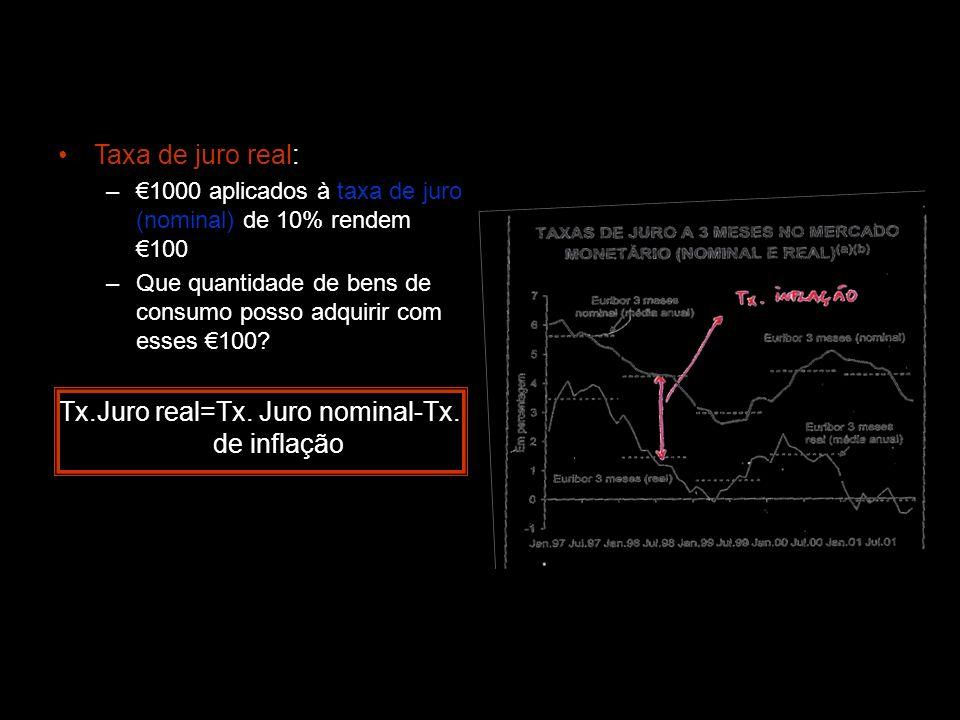 Tx.Juro real=Tx. Juro nominal-Tx. de inflação