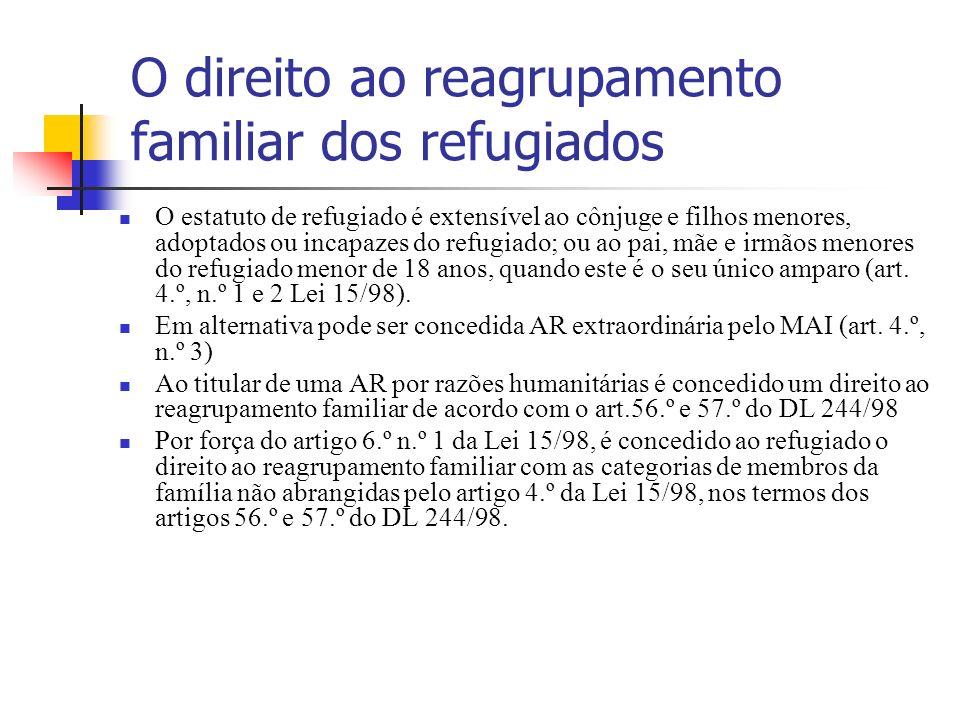 O direito ao reagrupamento familiar dos refugiados