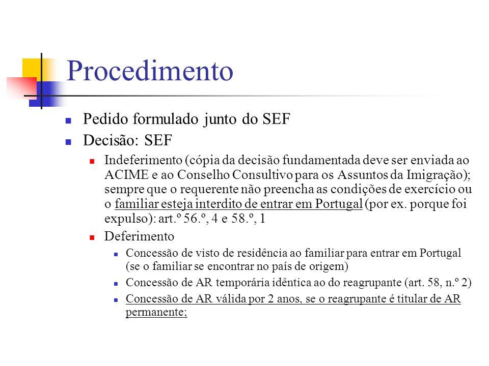Procedimento Pedido formulado junto do SEF Decisão: SEF