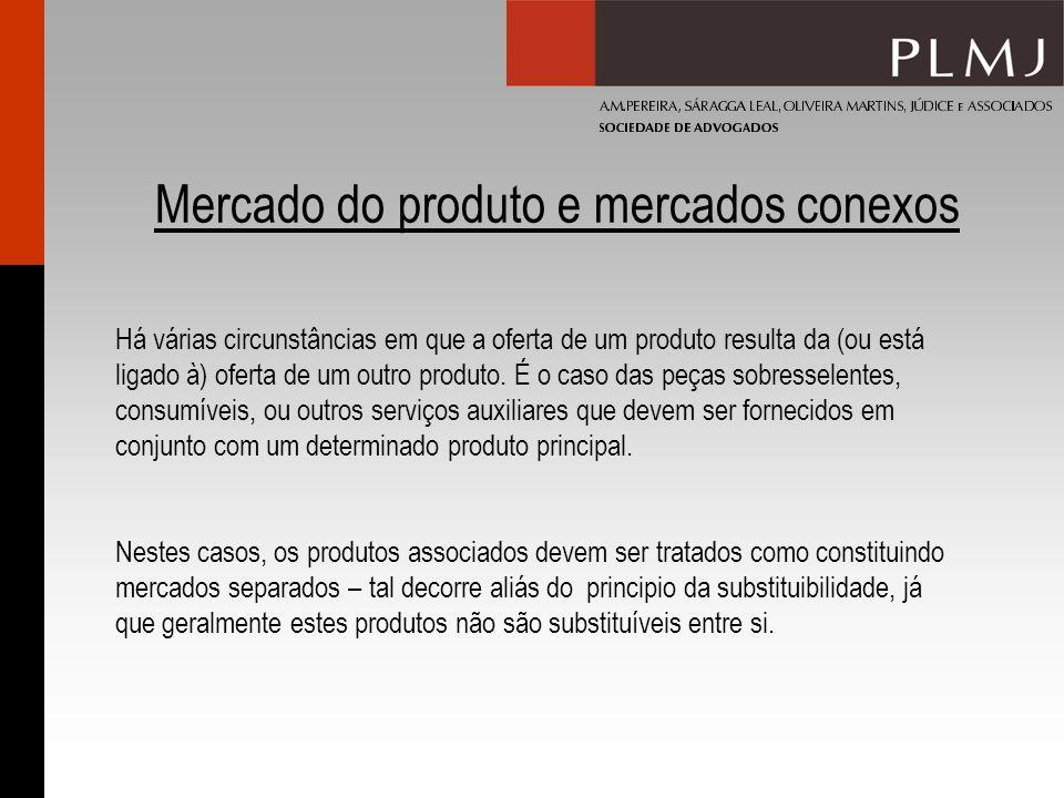 Mercado do produto e mercados conexos