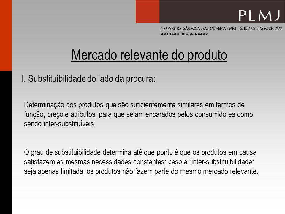 Mercado relevante do produto