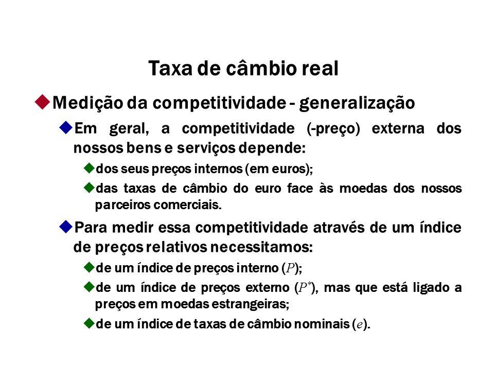 Taxa de câmbio real Medição da competitividade - generalização