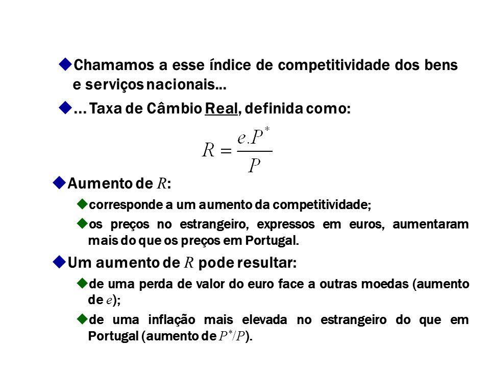 ... Taxa de Câmbio Real, definida como: