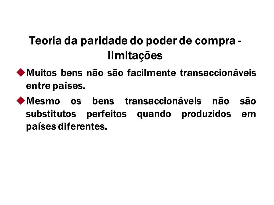 Teoria da paridade do poder de compra - limitações