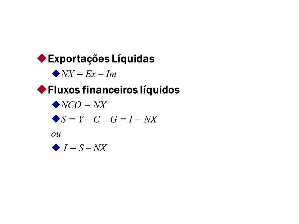 Fluxos financeiros líquidos