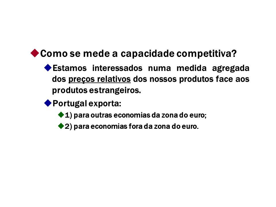 Como se mede a capacidade competitiva