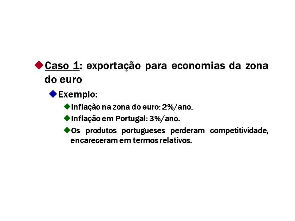 Caso 1: exportação para economias da zona do euro
