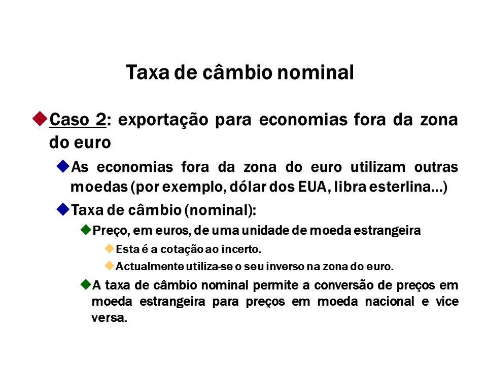 Taxa de câmbio nominal Caso 2: exportação para economias fora da zona do euro.